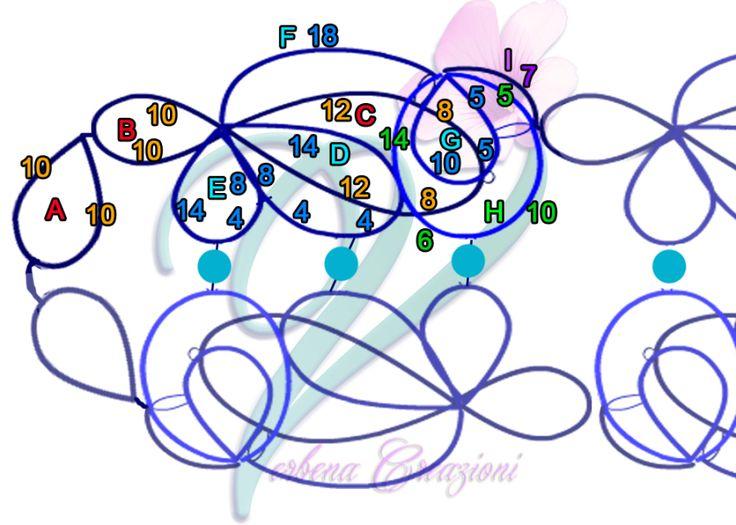 Bracciale Embrace pattern by verbena creazioni.it