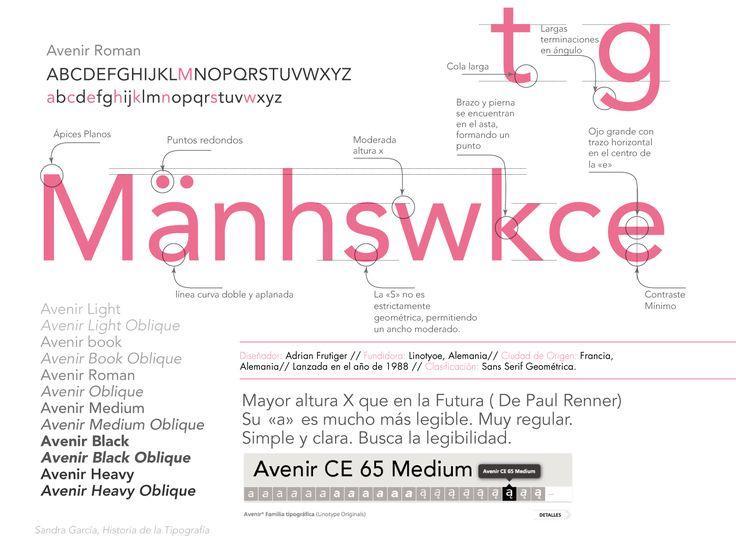 Análisis de las características de la tipografía de Frutiger, Avenir.