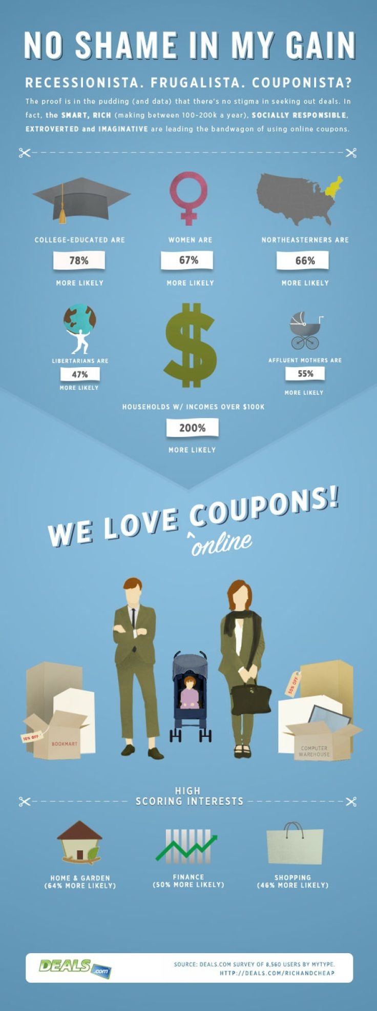 14 best coupon cartoons images on pinterest coupon coupon codes in this recession coupons are making a fashionable comeback from clipping them out of the newspaper to finding deals online saving is chic this inf fandeluxe Choice Image