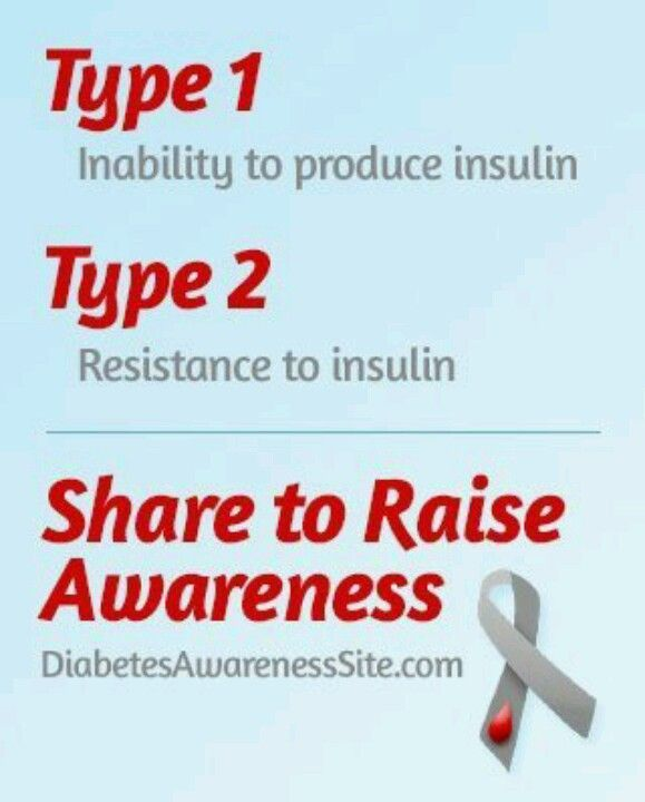 Type 1 Diabetes Art >>> Details can be found by clicking on the image.