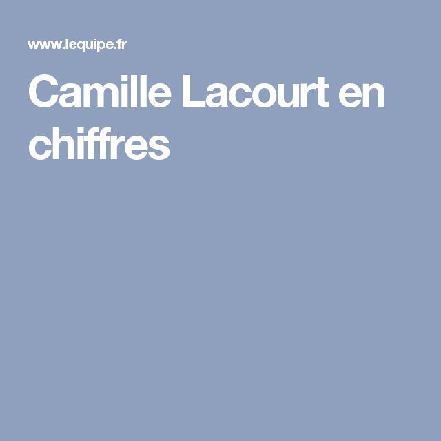 Camille Lacourt en chiffres