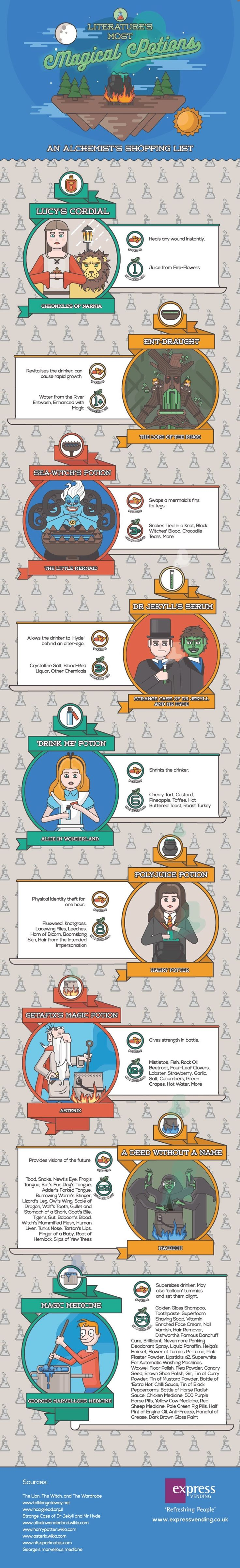Literature's Most Magical Beverages #infographic