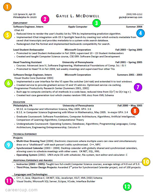 This is what a GOOD resume should look like | CareerCup (website articles explains each color point).