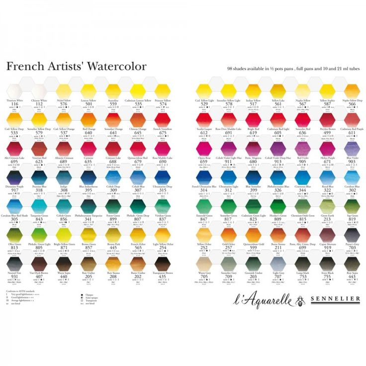 Sennelier Watercolour Printed Colour Chart In 2020 Sennelier Paint Color Chart Color Chart