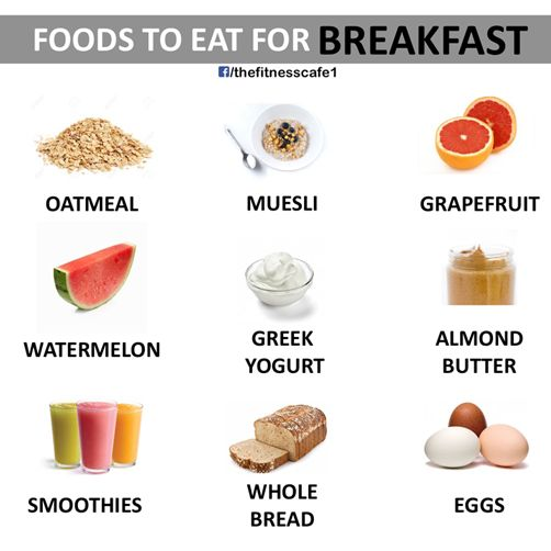 Foods to eat for Breakfast