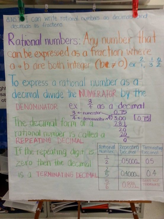 Rational Numbers and Integer Practice