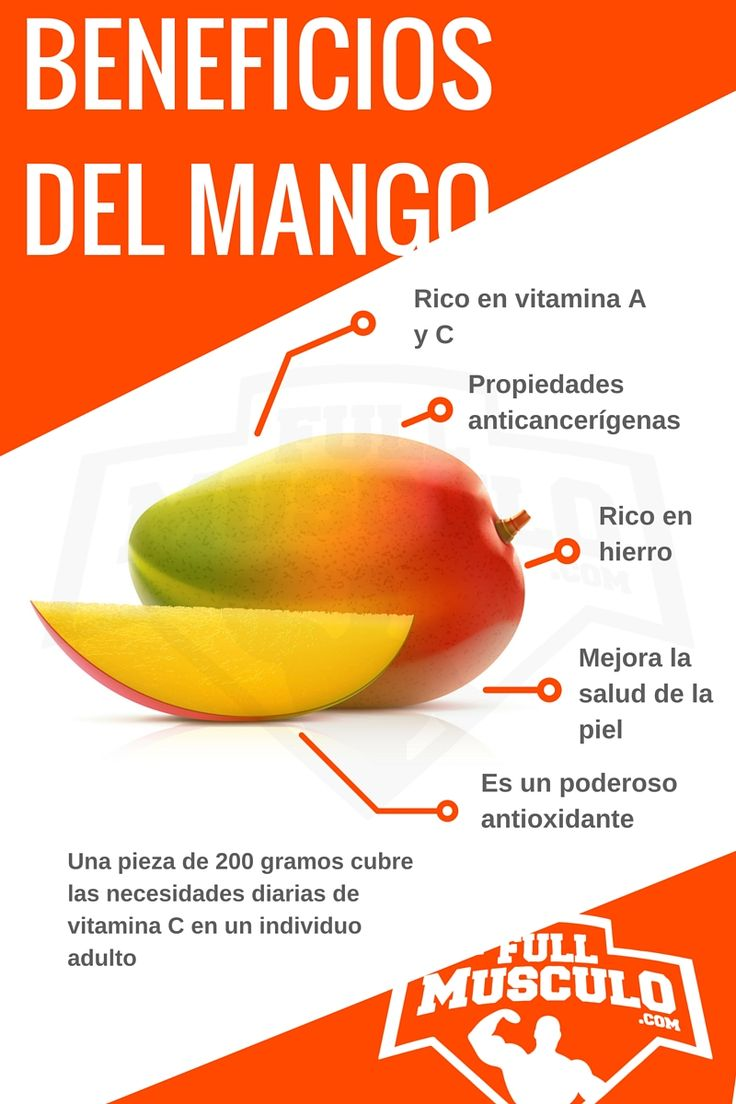 Infografía de las Propiedades y Beneficios del mango. Es rico en vitamina A y C, tiene propiedades anticancerígenas, es rico en hierro, mejora la salud de tu piel y es un poderoso antioxidante.