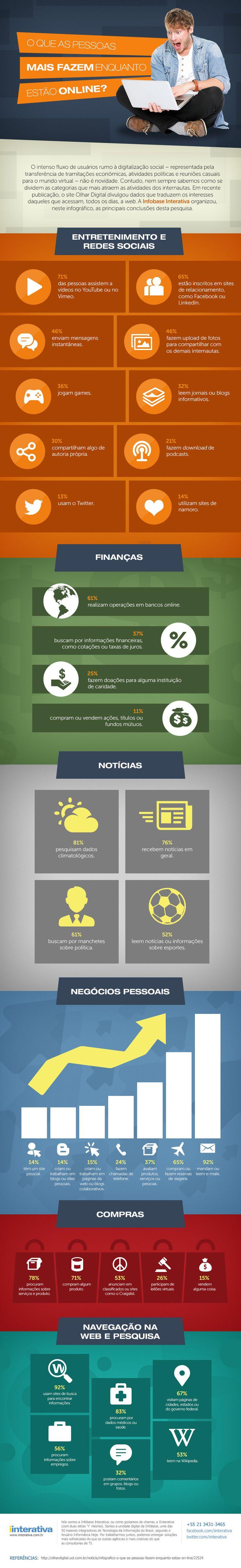 [Infográfico] O que as pessoas mais fazem enquanto estão online? - Krix Apolinário