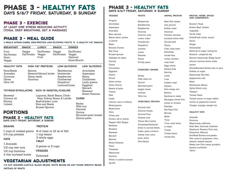 Condensed full info sheet-phase 3~CHECK BOOK FOR YOUR CORRECT PORTION SIZE!~REGULAR IS ONLY 4oz meat, 6 oz fish, 1/2 Cup cooked legumes~