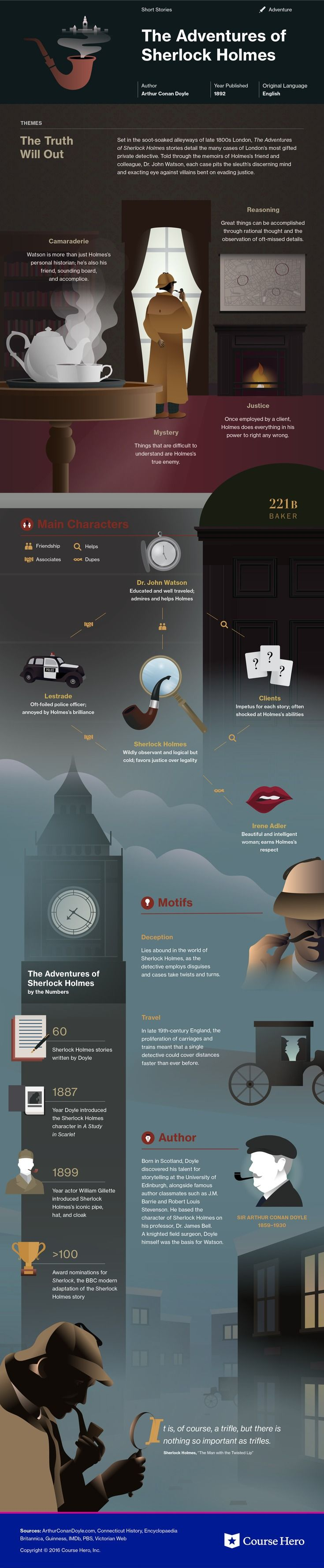 The Adventures of Sherlock Holmes | Course Hero Infographic