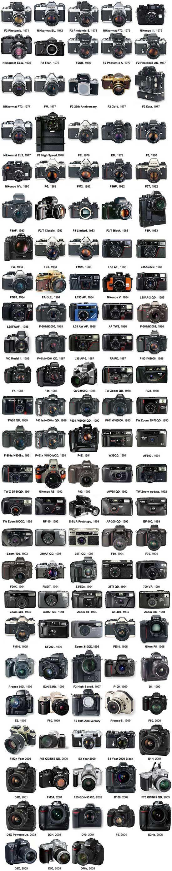 Nikon-camera-history2