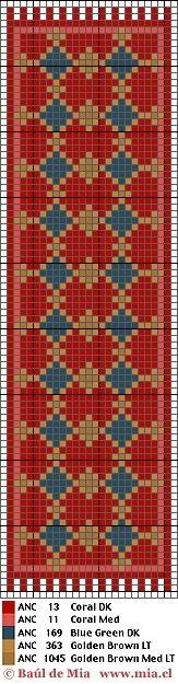 Esquemas alfombras punto cruz - pilar garcia - Picasa Webalbums
