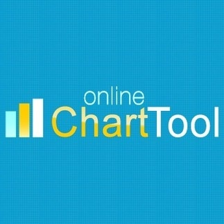 Chart Tool: create charts and diagrams online for free