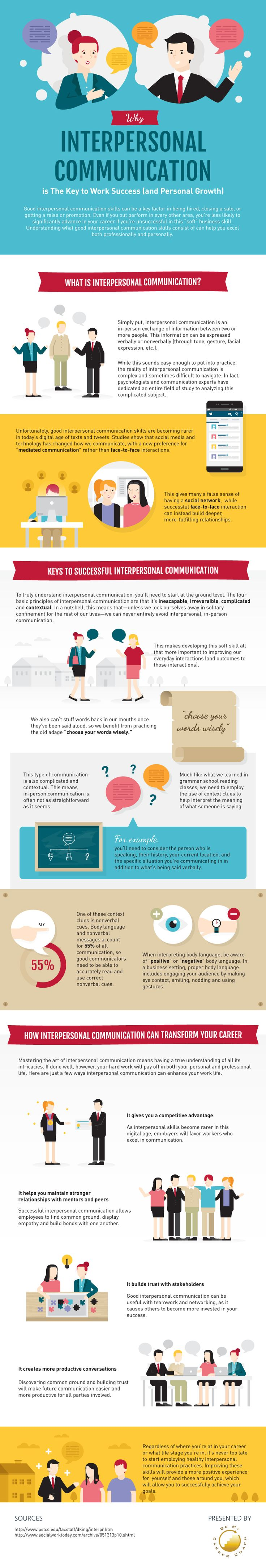 images about improve interpersonal communication on 4 principles of great interpersonal communication skills