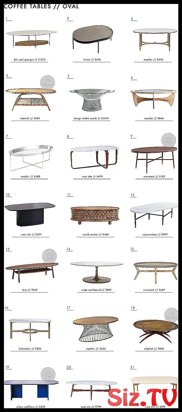 100 Génial Concepts Comment Choisir Sa Table Basse