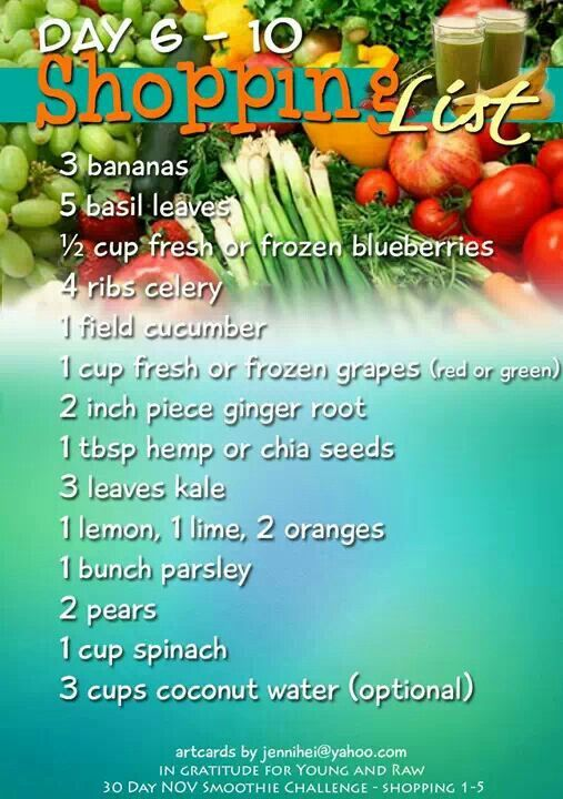10 easy ways to add more raw foods to your diet [30 Days in the Raw - Day  26]   Eat Naked Now
