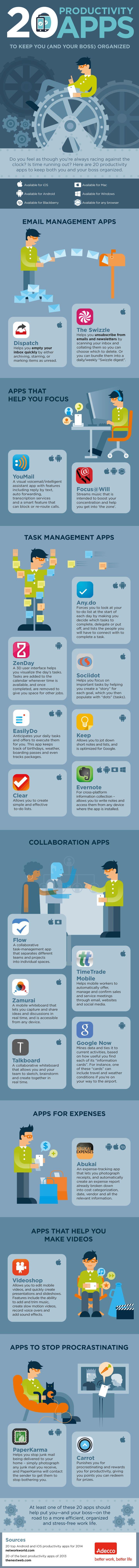 Las 20 mejores APPs de productividad #infografia #infographic #software