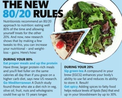 80/20 rules-so having a binge day once a week is okay then, right?!