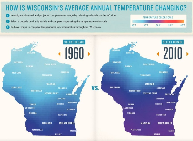 This Infographic says Wisconsin weather is getting increasingly warmer every year.