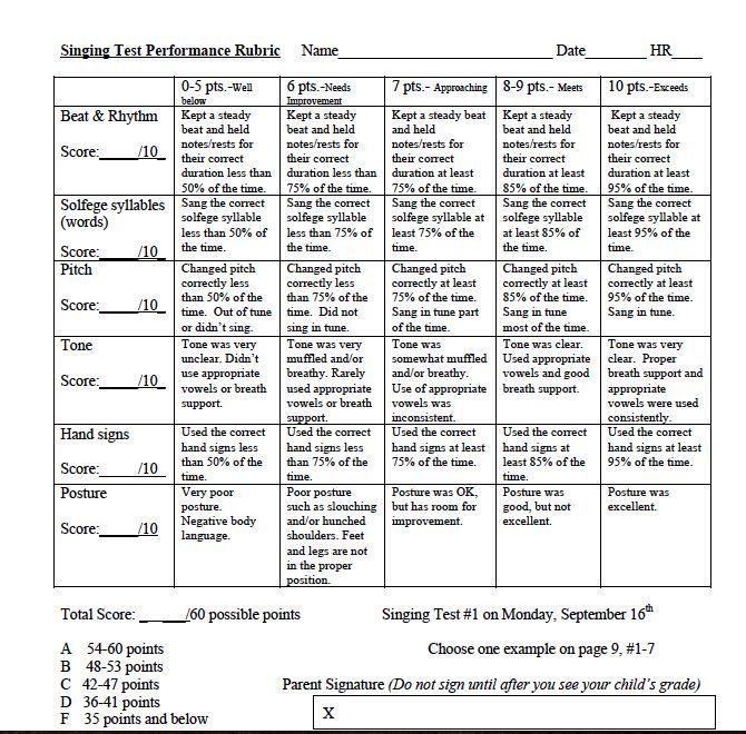 Essay contest grading rubric