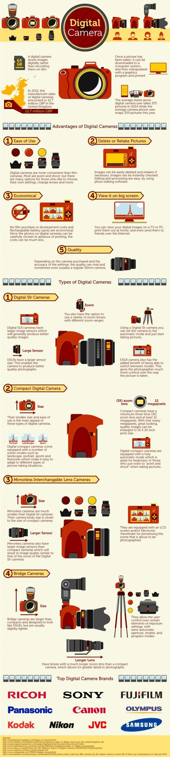 Panduan Fotografi #3 - Mengenal Kamera Digital dan Berbagai Jenisnya - http://rumorkamera.com/catatan-kami/panduan-fotografi-3-mengenal-kamera-digital-dan-berbagai-jenisnya/