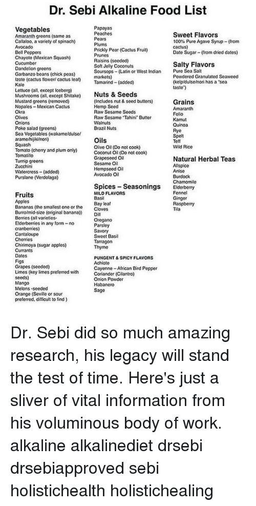 Image Result For Dr Sebi Approved Food
