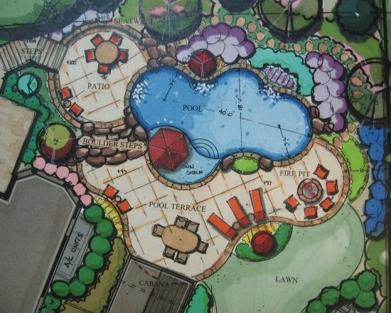 Pool Landscape Master Plan