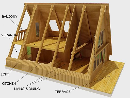 3385 best a framing it images on pinterest a frame house for Modular a frame homes
