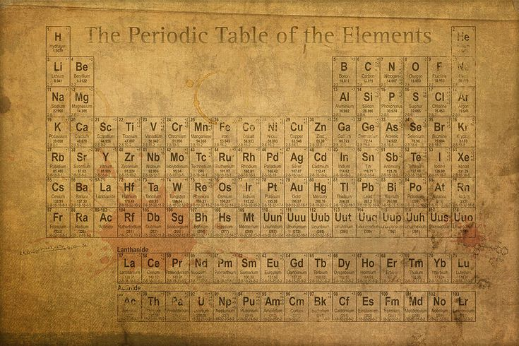 Periodic Table Of The Elements Vintage Chart On Worn Stained Distressed Canvas Mixed Media