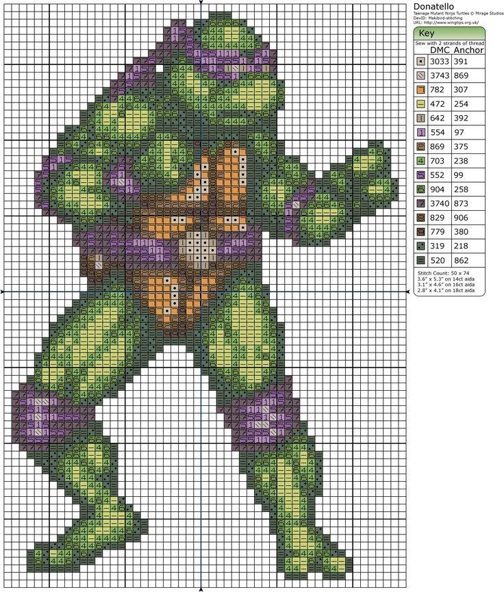 Ninja turtles » Birdie Stitching » Page 2