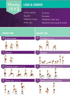 Bikini body guide - Kayla itsines - Week 1&3