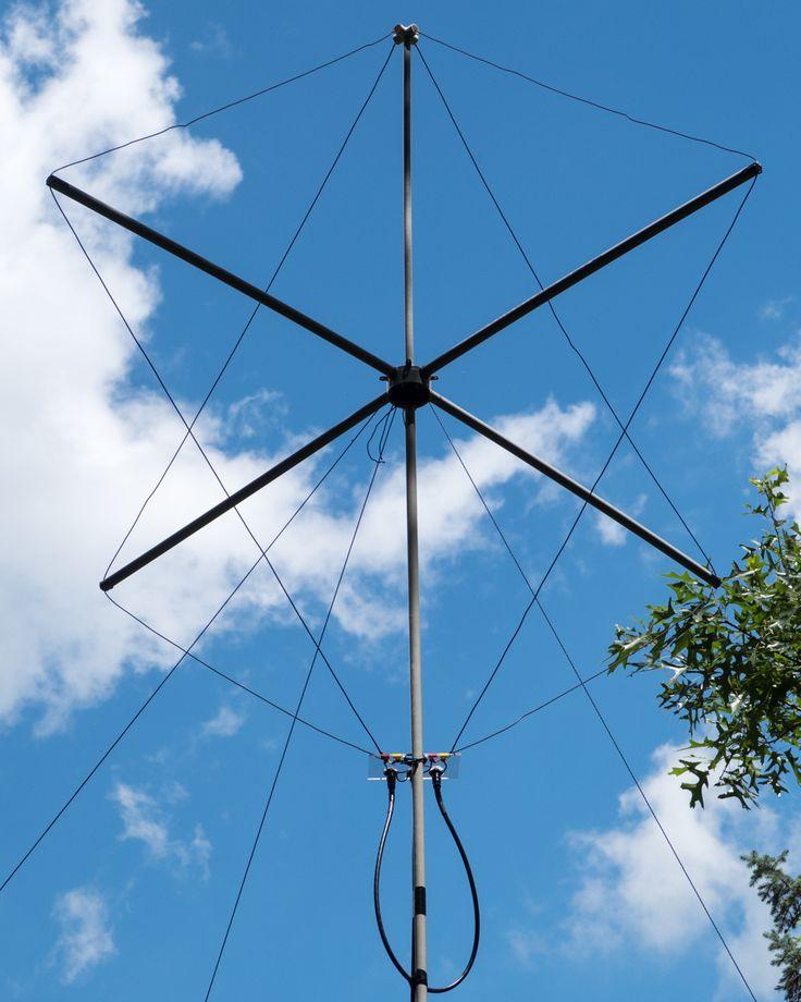Начать поиски турецкий антенна