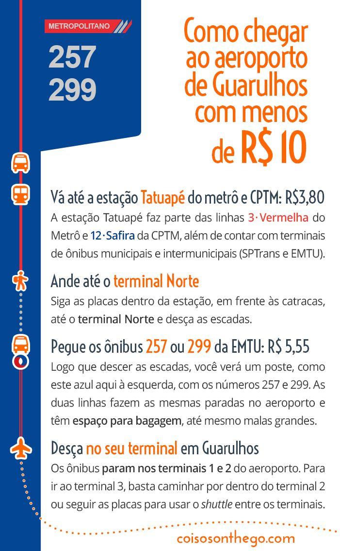 Guia rápido de como ir ao aeroporto de Guarulhos (em São Paulo) gastando menos de 10 reais!  #aeroportodeguarulhos #cumbica