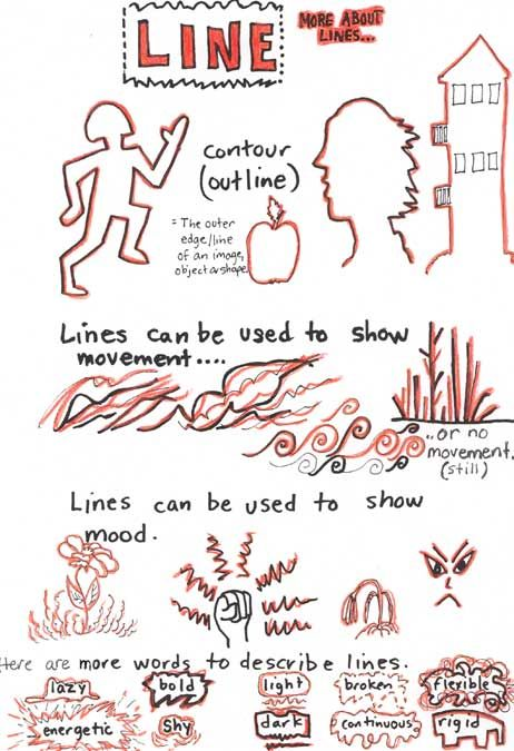 Art Stuff for School - Elements. Line is an element of design : Have them act out what a line is, what it looks like & the different kinds as well as illustrate (Movement & Art)