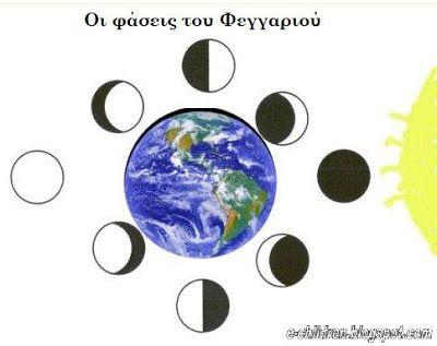 A holdfázisok