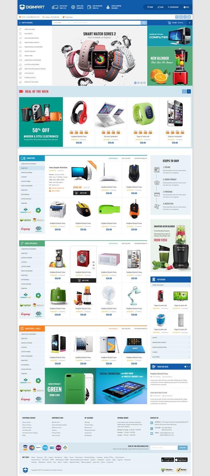 #webdesign  #themeforest #shop #market