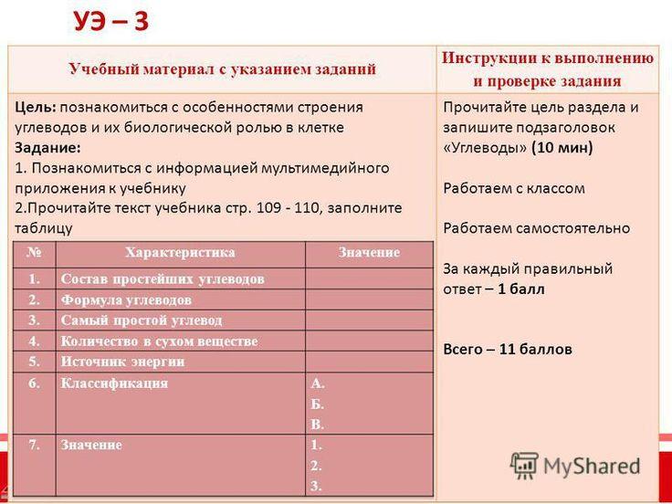 Гдз по русскому языку класс р.н.бунеев программа 2100 средьней школы