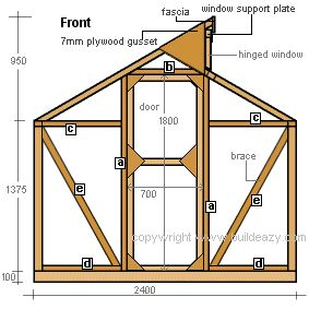 ideas about Greenhouse Plans on Pinterest Greenhouses