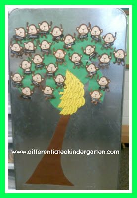 Differentiated Kindergarten Behavior System with Monkeys in a Tree (Behavior RoundUP via RainbowsWithinReach)