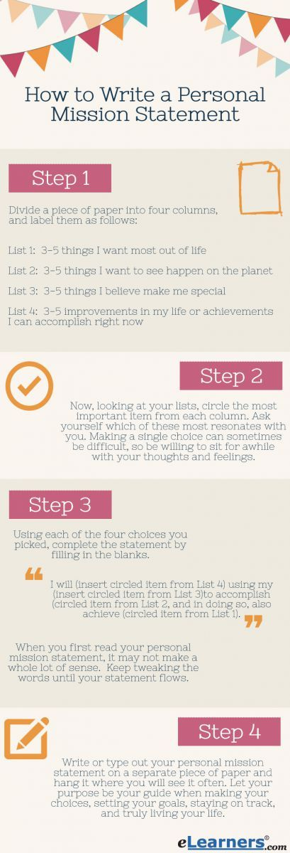 Steps to writing a personal mission statement to set the right goals for your life and identify the things you should focus on