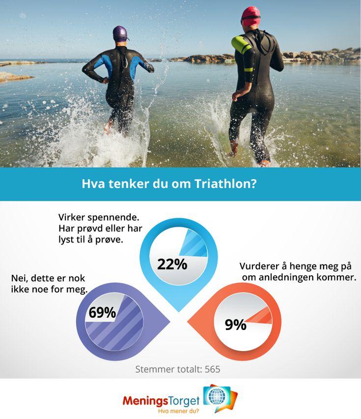 Spørreundersøkelse: kunne du tenke deg å være i Triathlon?