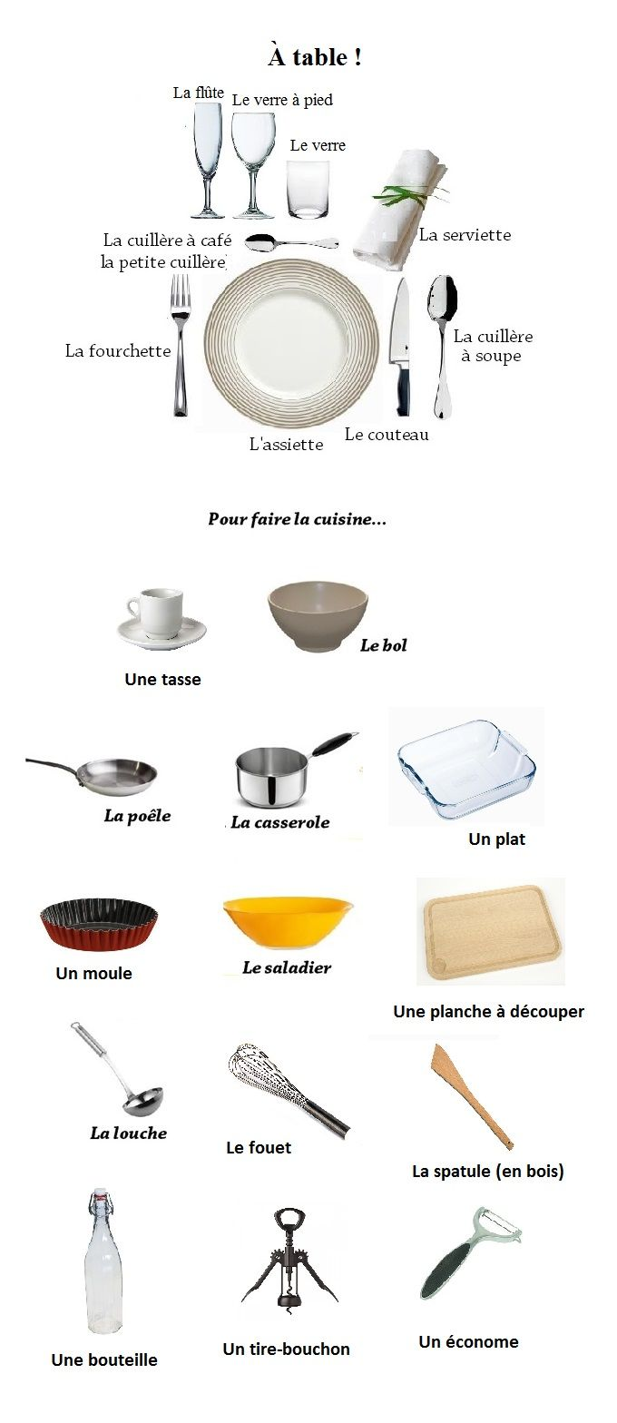 Dresser Une Table À L Anglaise ustensiles cuisine | vocabulaire cuisine, ustensile cuisine