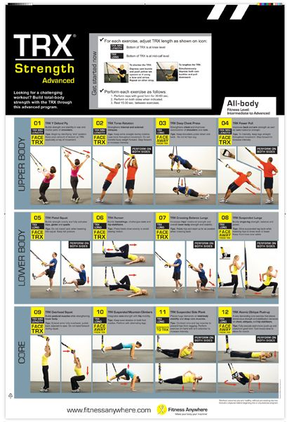 trx advanced awesome workout   omg  did this once last
