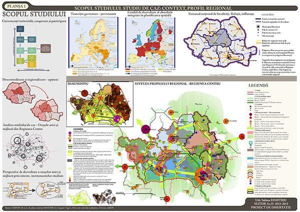 Final project for my Master in Regional Planning and Development @ UAUIM Romania