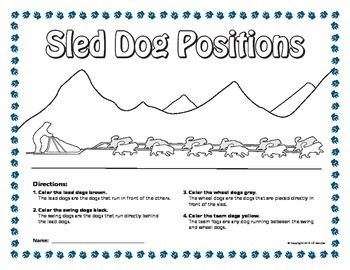 This Coloring Page Can Be Used In Conjunction With Activities About The Iditarod Shows Sled Dogs Positions It Allows Students To Color