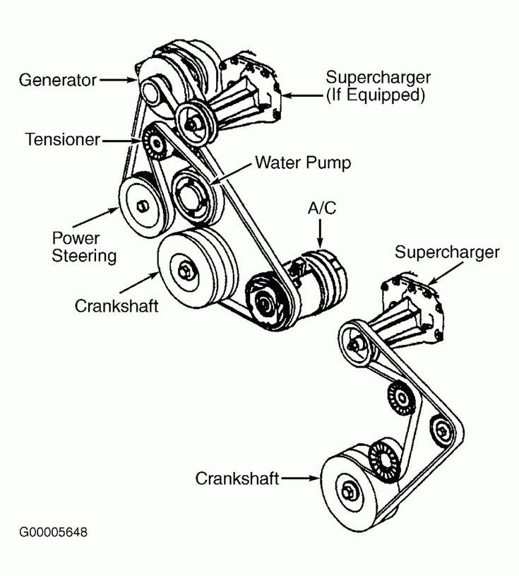 Engine Wiring Buick Belt Routing 3.8 Sc Engine Wiring