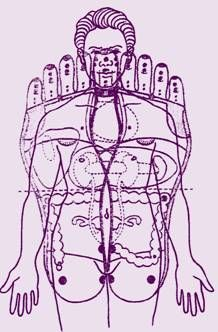 Reflexology is an Ancient healing Art. Although a thing of interest - addresses healthy body. repib http://www.cspaboston.com/