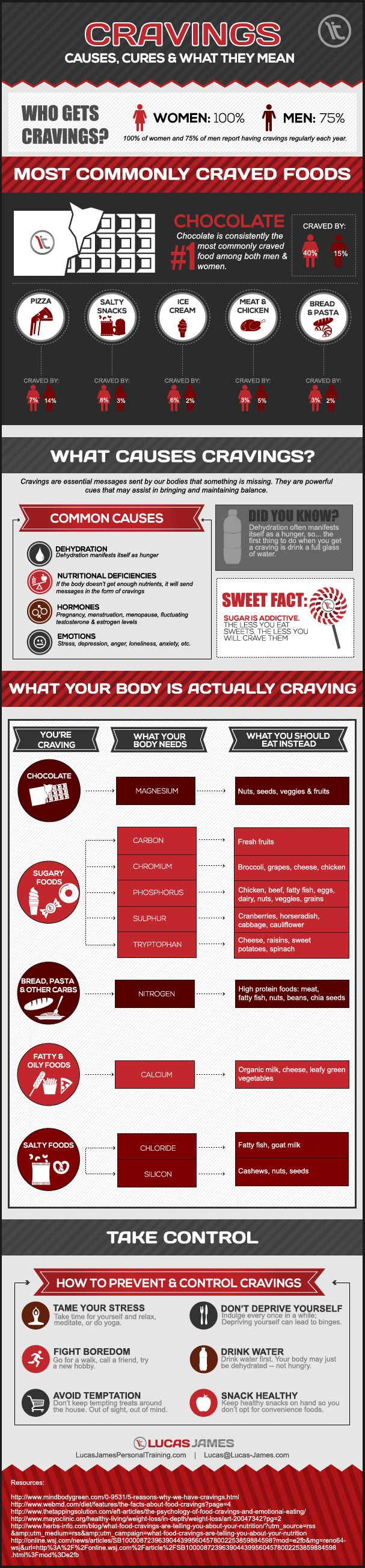 We all experience cravings at one time or another - some healthy and some not so healthy. Some of the most commonly craved foods include chocolate, pizza, salty snacks, ice cream (a favorite of mine), and pastas. But what do these cravings mean? They are in fact an essential messages sent to our bodies that something is missing. Cravings are powerful cues that may assist in bringing and maintaining balance.
