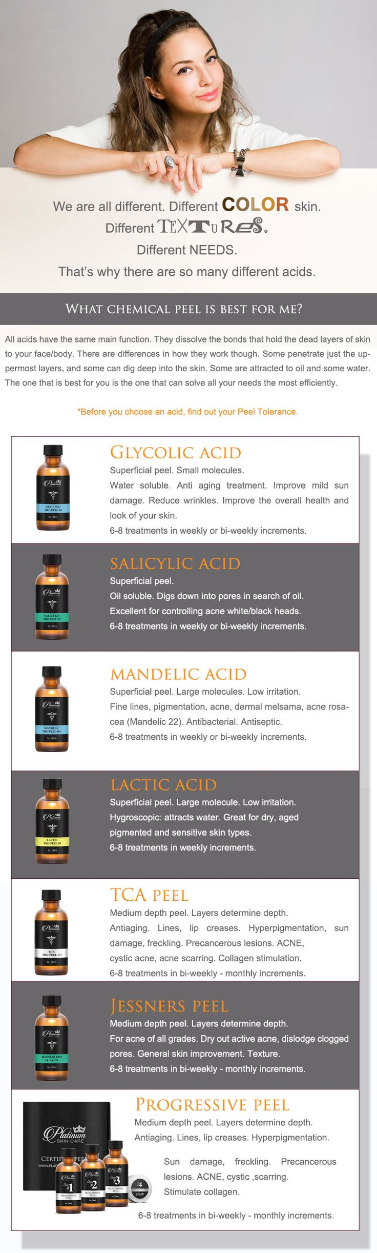 Which acid is best for your skin's needs? Find out on this page full of at home peel information.