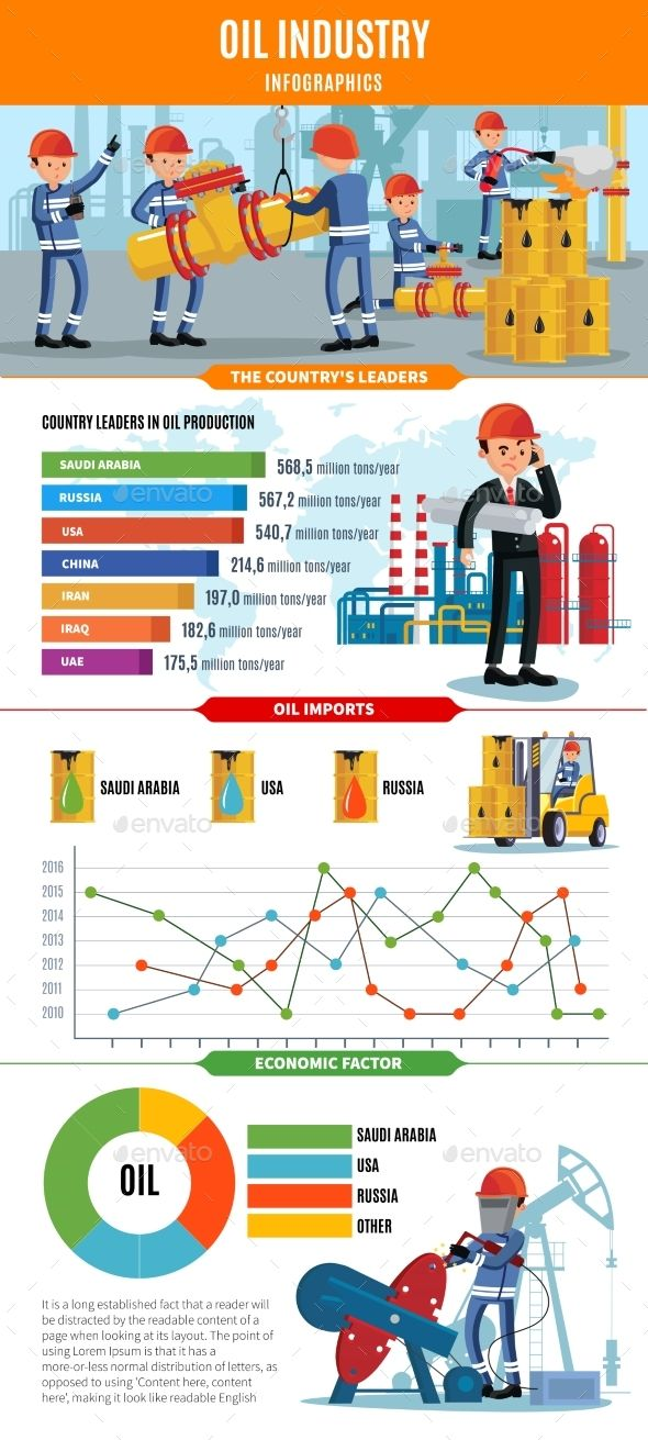 Oil Industry Infographic Template by VectorPot Oil industry infographic template with workers diagrams and charts of countries leading in petroleum manufacturing and import vect
